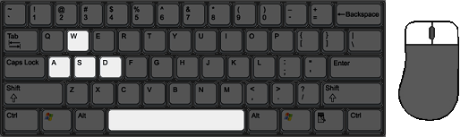Keyboard/Mouse Keybinds