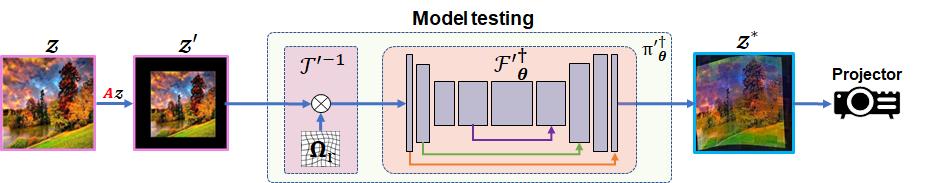 net_test