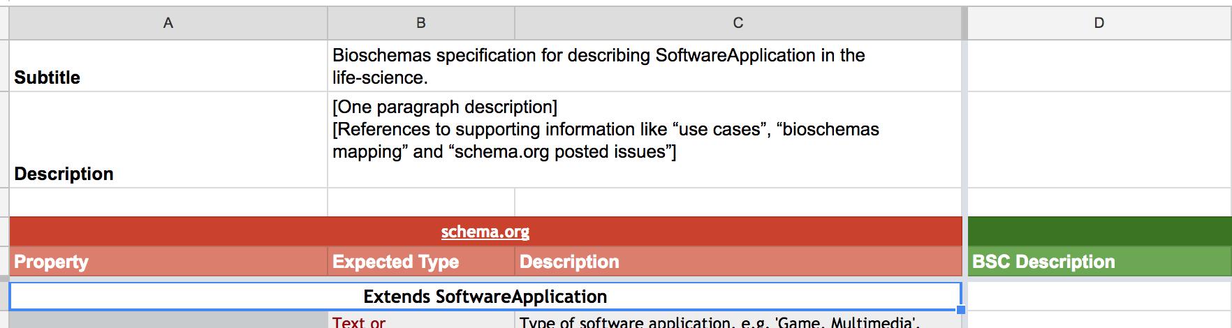 Schema.org extented Type