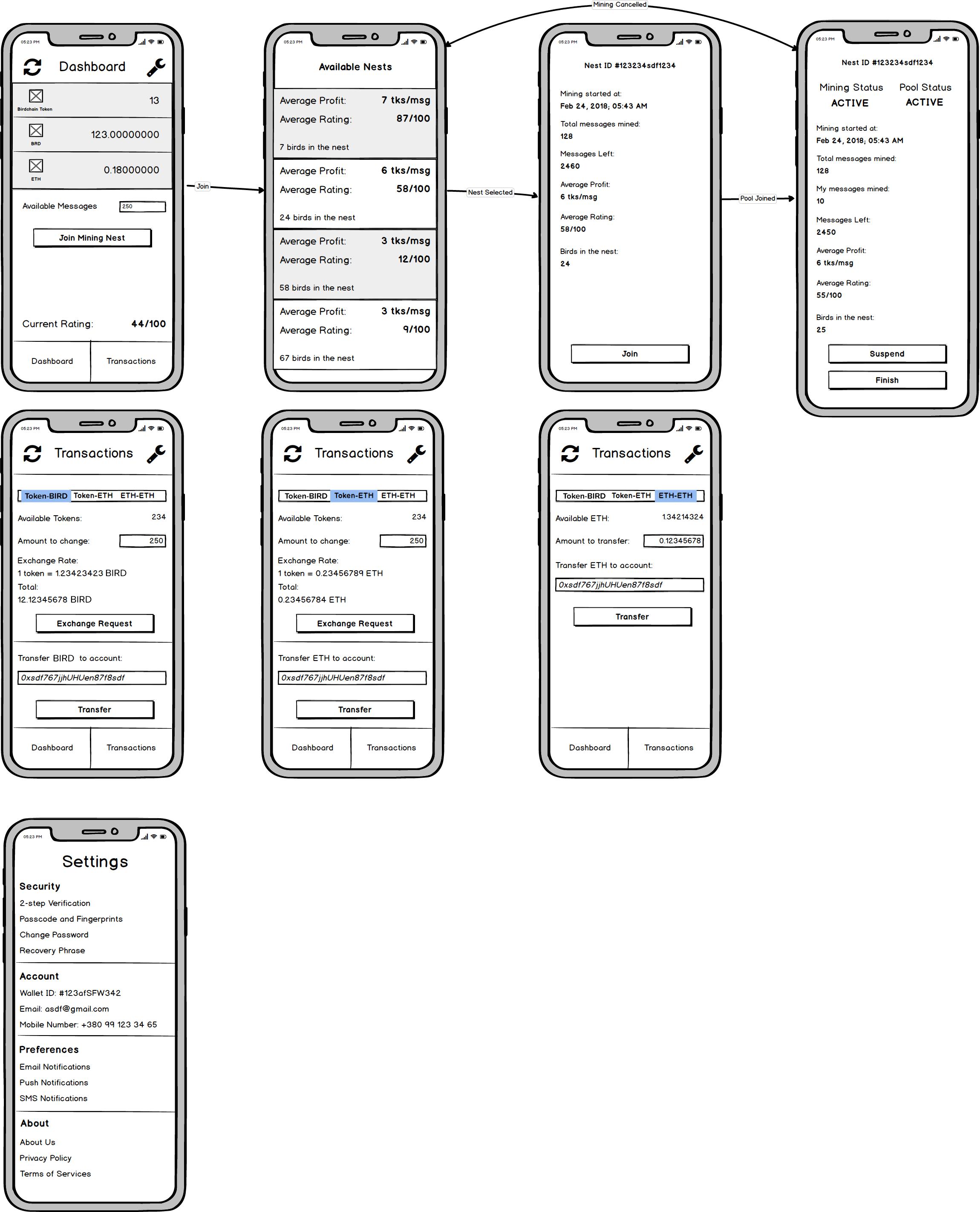Workflow Mockup