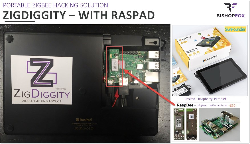 ZigDiggity - RasPad - Photo