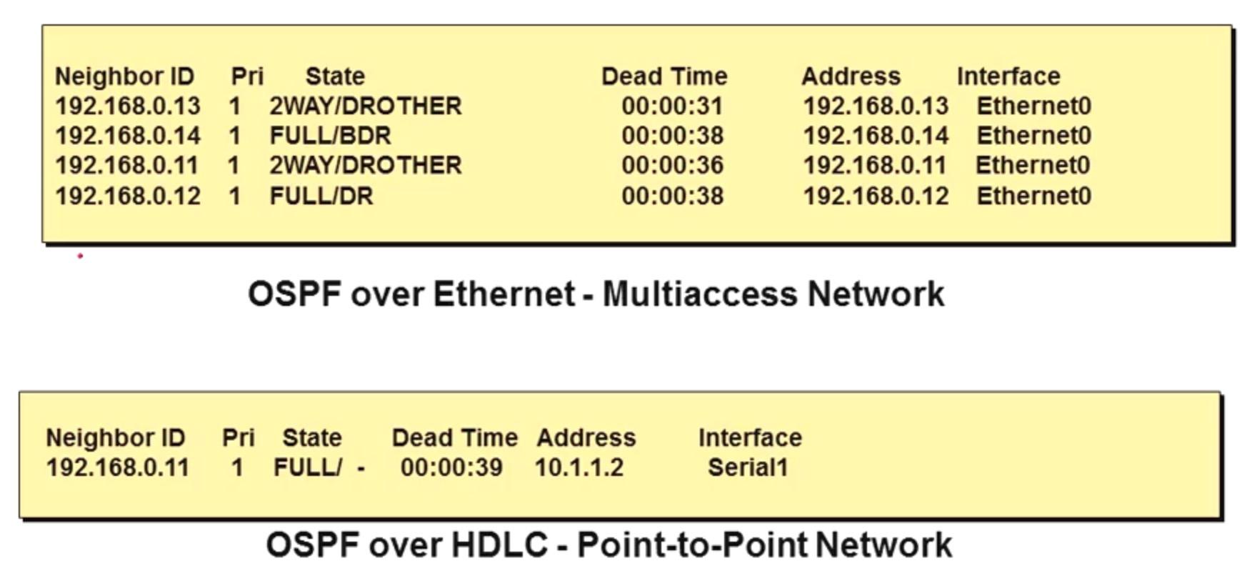 OSPF-hello-bao.png