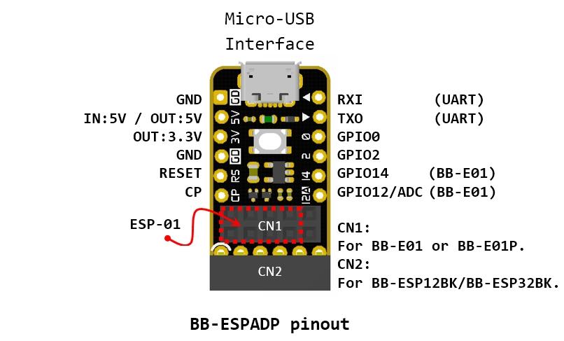 Esp32 5v Pin