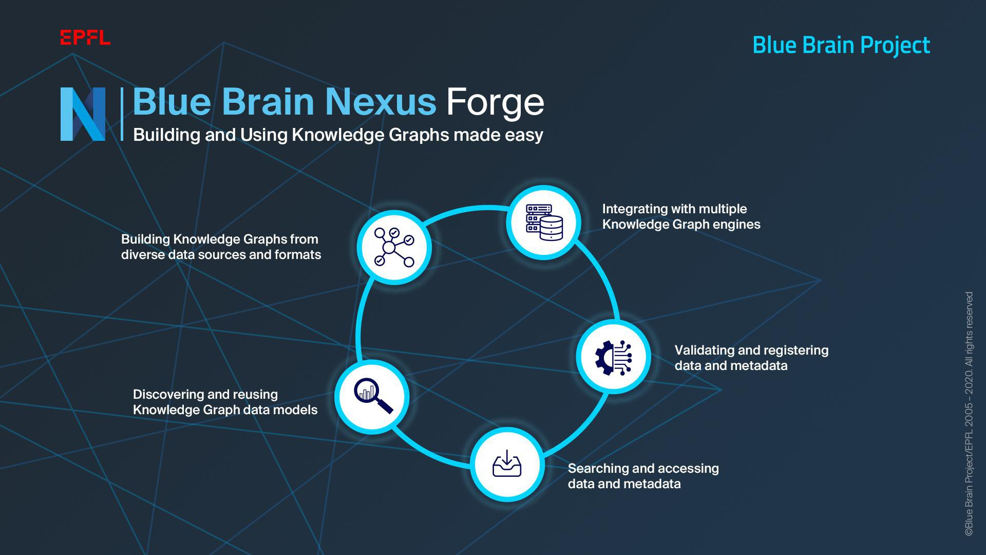 https://raw.githubusercontent.com/BlueBrain/nexus-forge/master/docs/source/assets/bbnforge