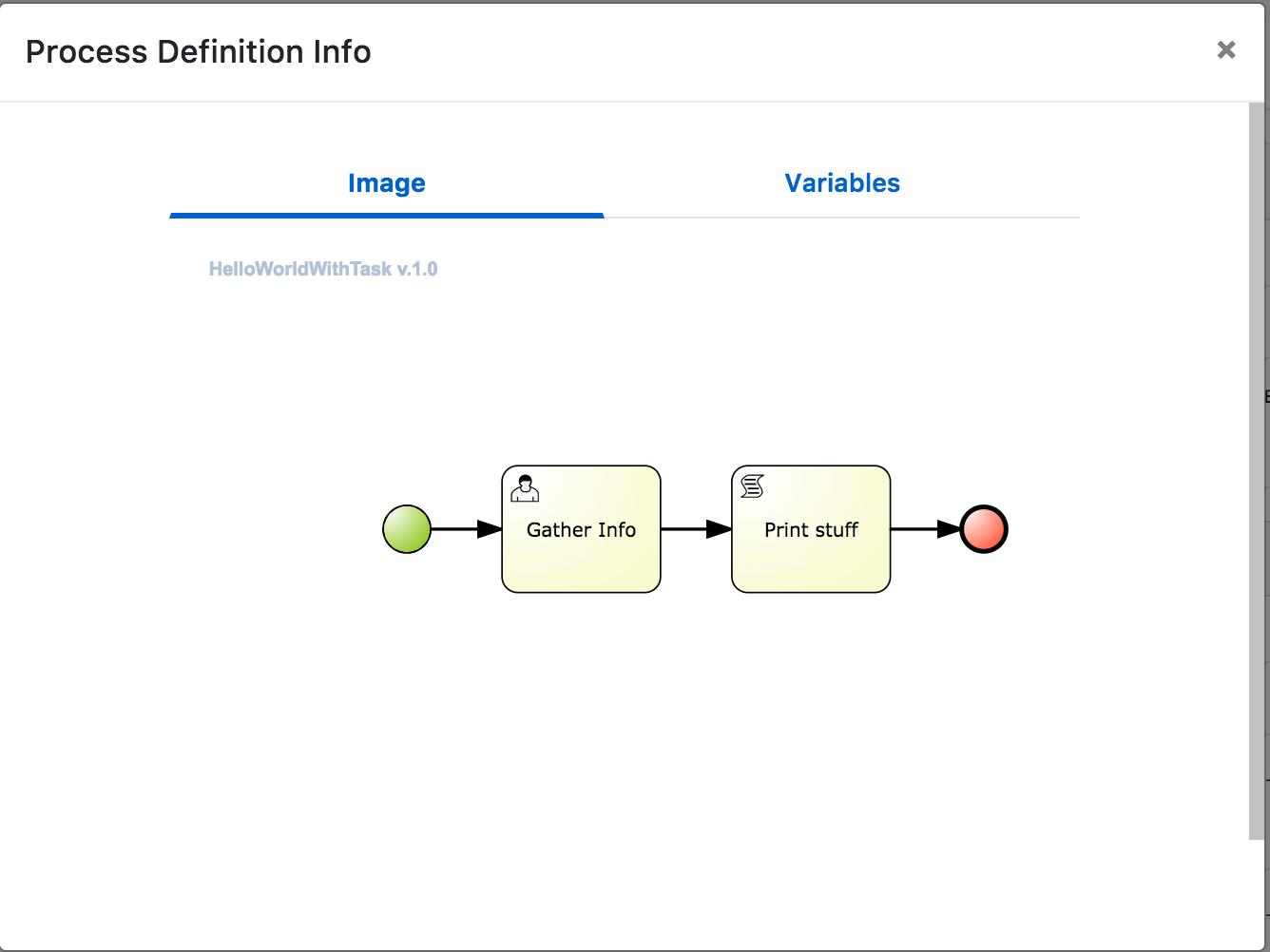 Process Def Image