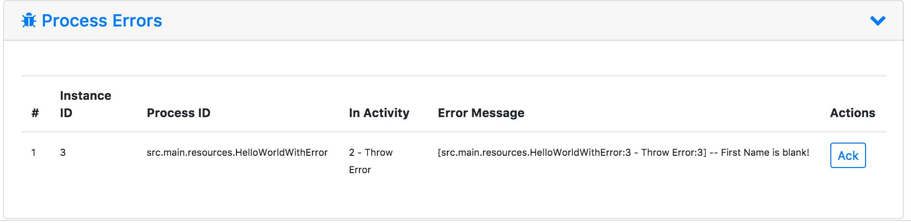 Processing Errors