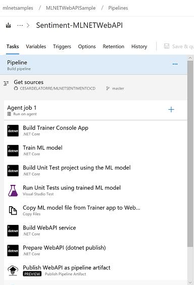 Azure DevOps CI pipeline (Visual tasks approach)