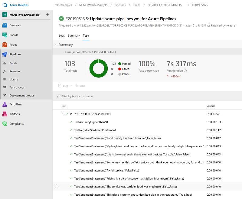 Detailed Tests in Azure DevOps