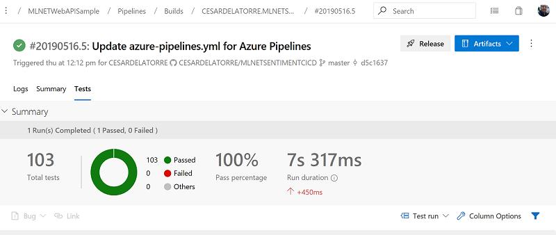 Azure DevOps Tests Visualization