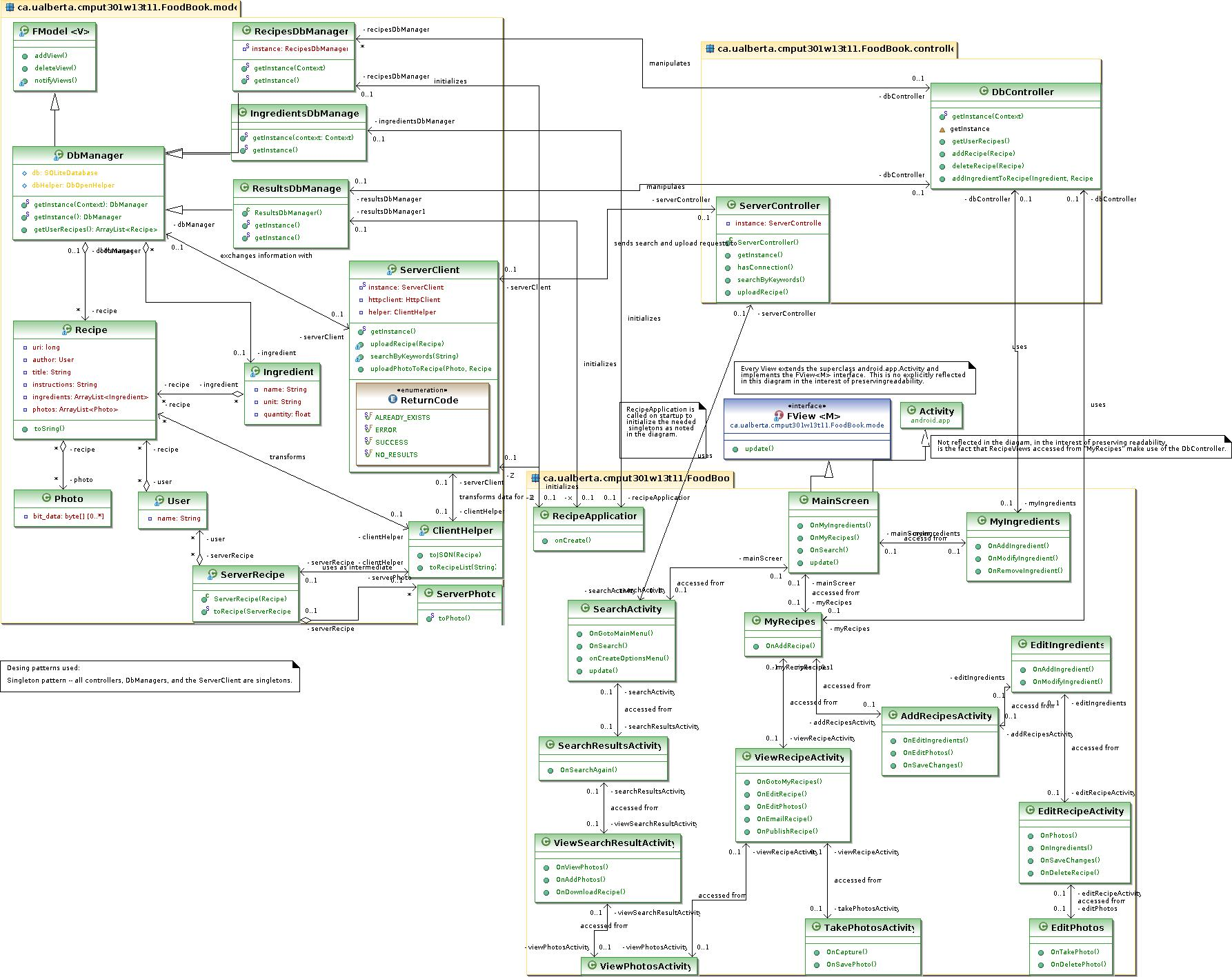 Uml class diagram cmput301w13t11foodbook wiki github uml class diagram ccuart Image collections