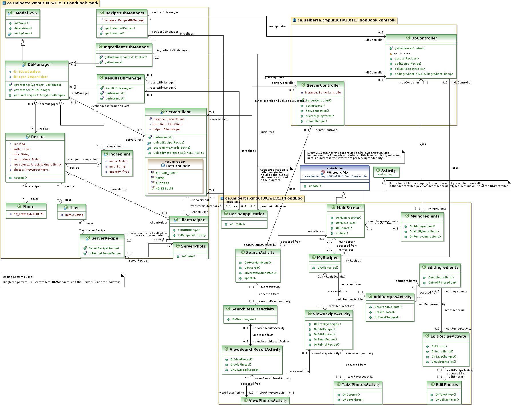 uml class diagram · cmput  w t  foodbook wiki · githubuml class diagram