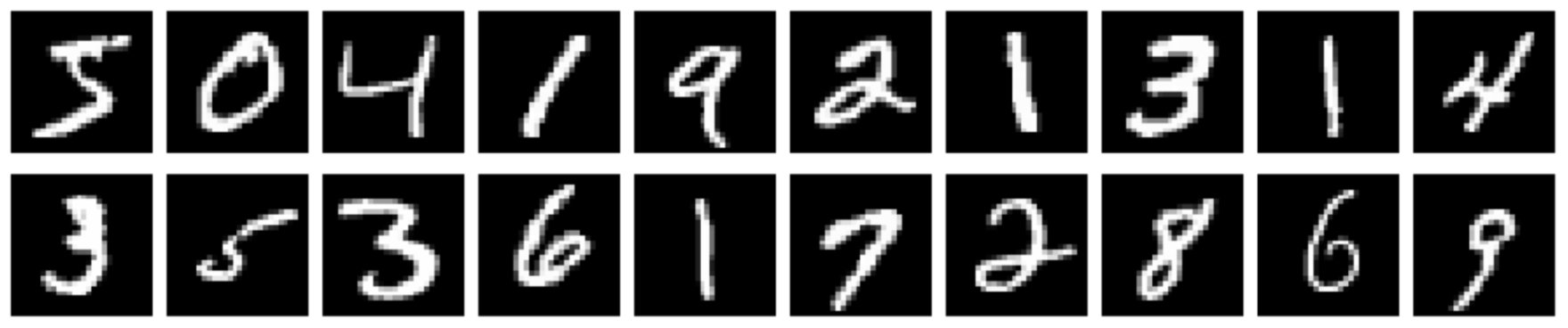 MNIST Images