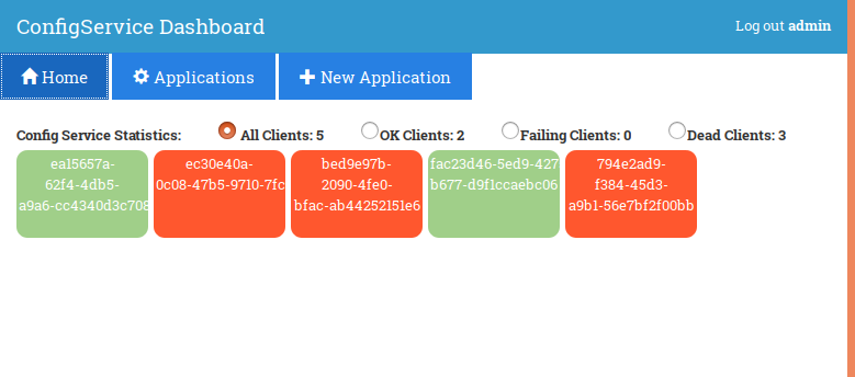 Clients Overview
