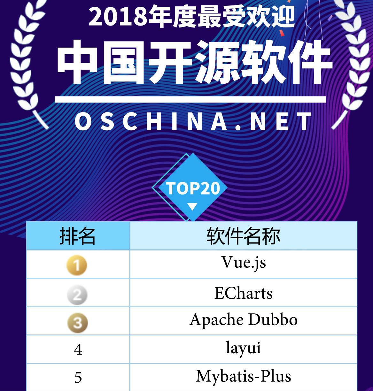 2018-top5.jpg