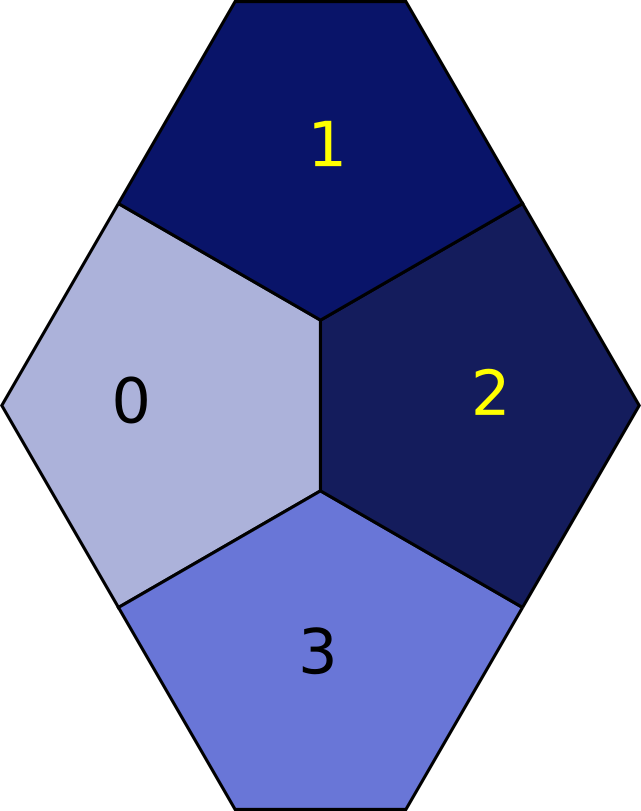 4 group of pentagons