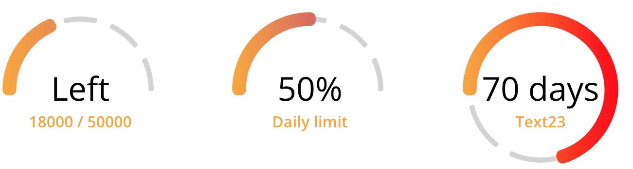 GitHub - ChattyCrow/d3_simple_gauge_charts: Simple Gauge