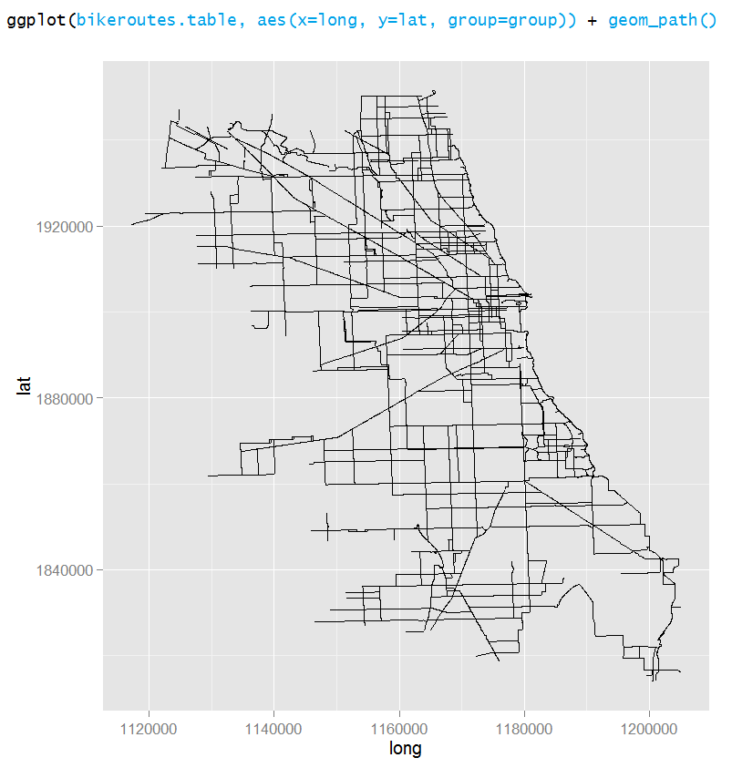 ggplot(bikeroutes.df, aes(x=long, y=lat, group=group))+geom_path()