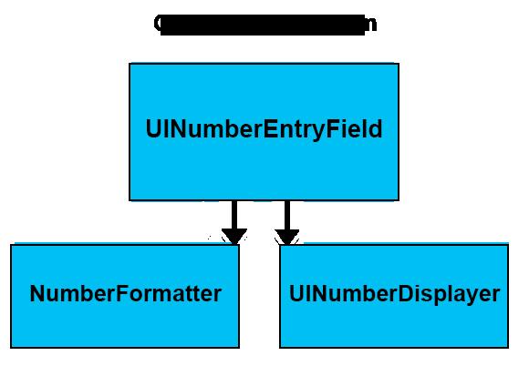 NumericalTextEntry