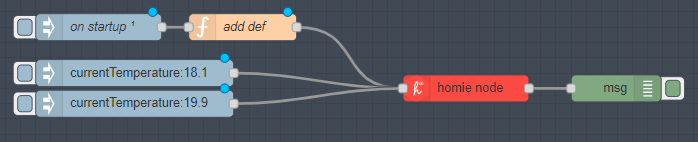 homie-state node