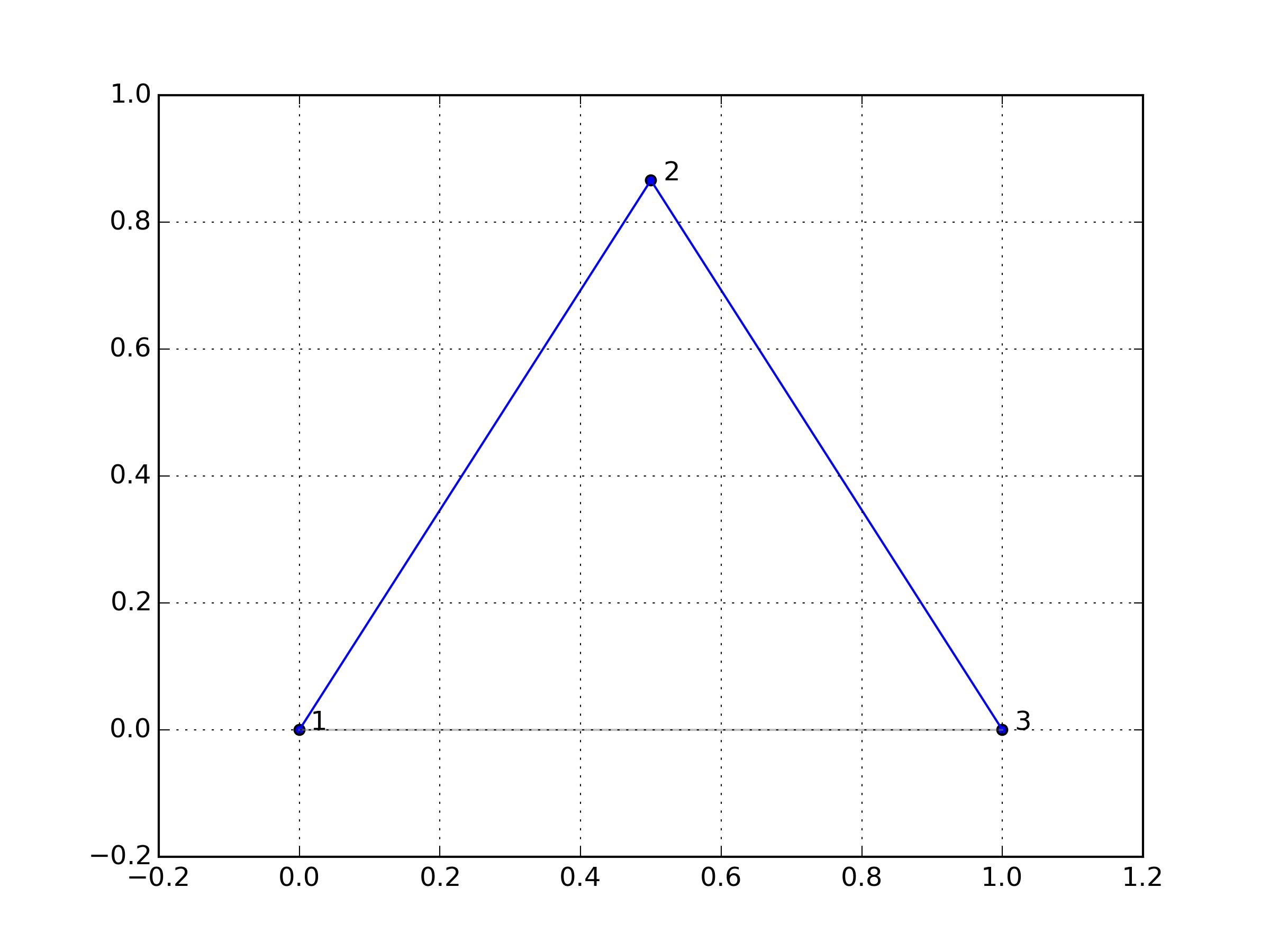 base-spike