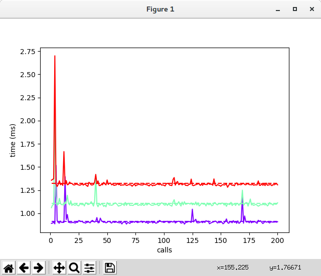 benchmark_graph