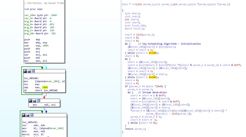 Decompiler image