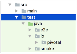 test package structure
