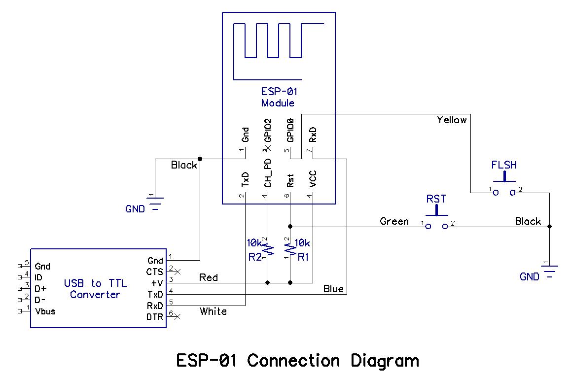 FTDI-ESP-01