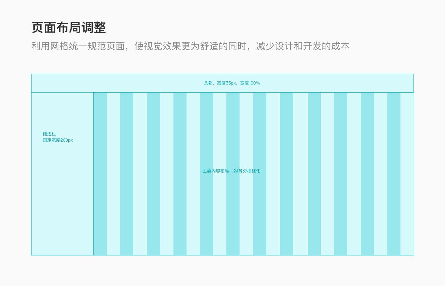 (图:页面布局示例)