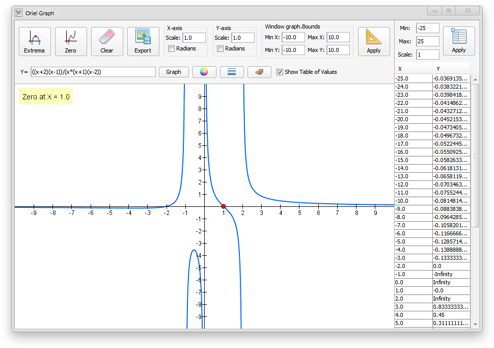 Oriel Graph main screen