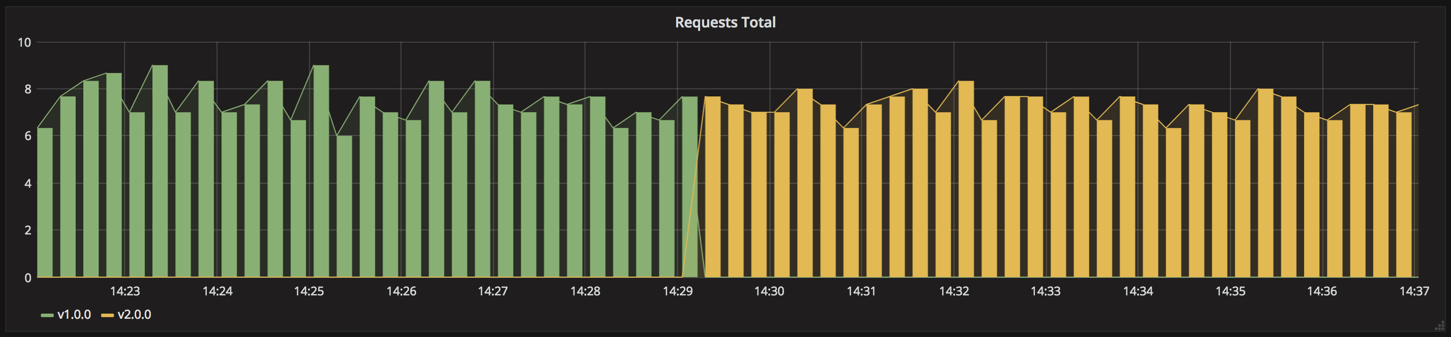 grafana-blue-green.png