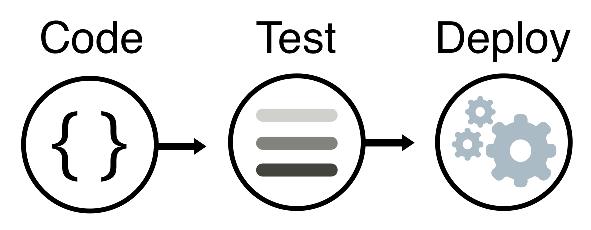 tsteenbakkers/MSSQL-CICD-Helper