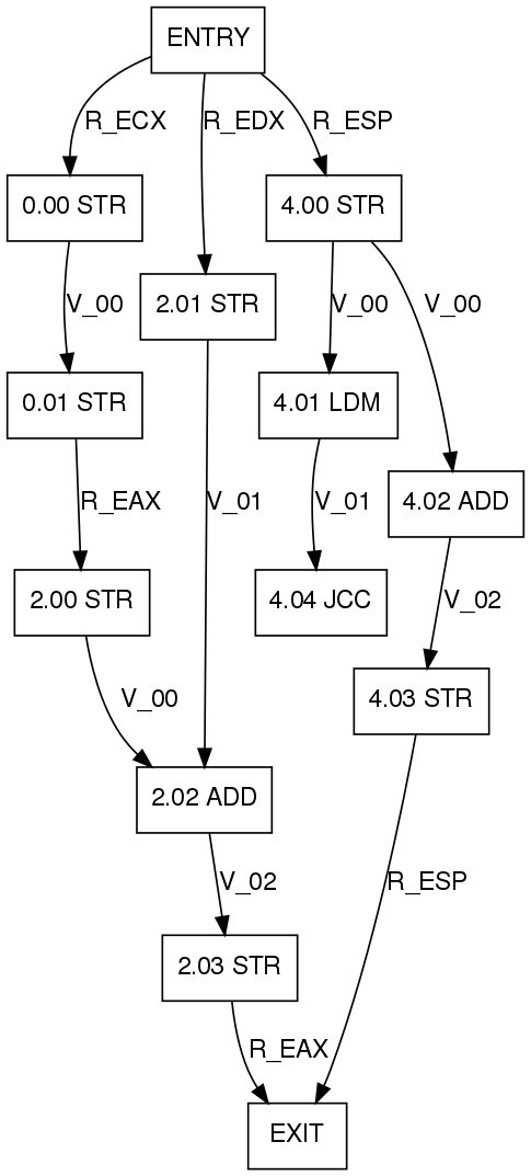 how to implement open graph