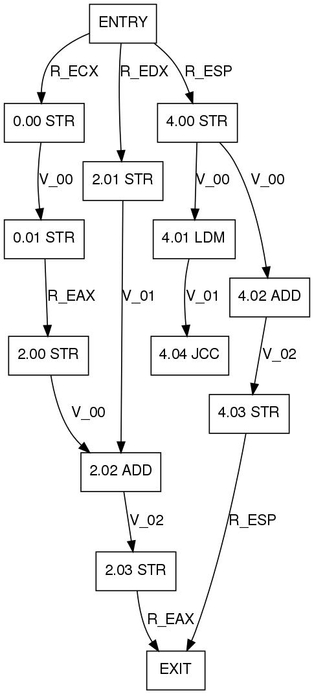 OpenREIL Python API diagram