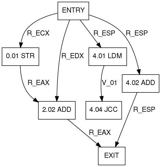 python flow diagram