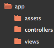Structure of an application