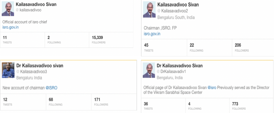 Sockpuppet Accounts Impersonate India's Space Agency Chief.