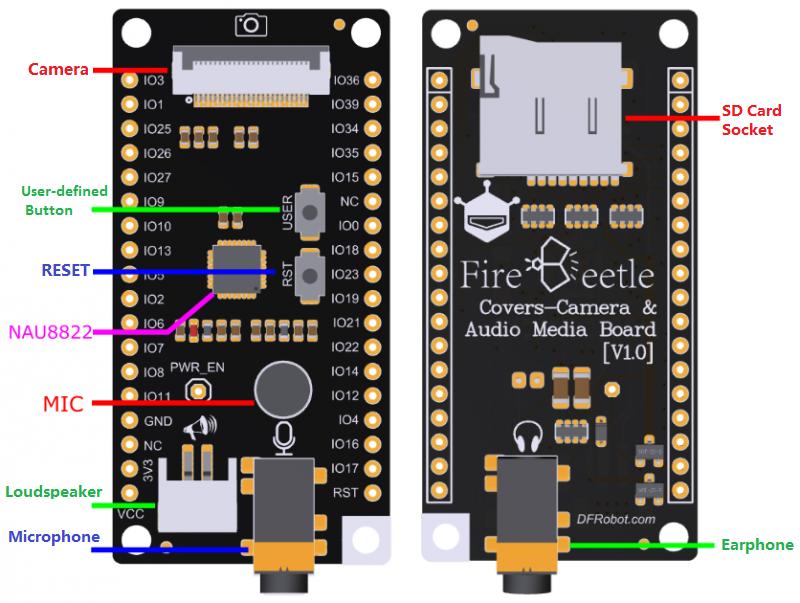 FireBeetle Covers-Camera&Audio Media Board