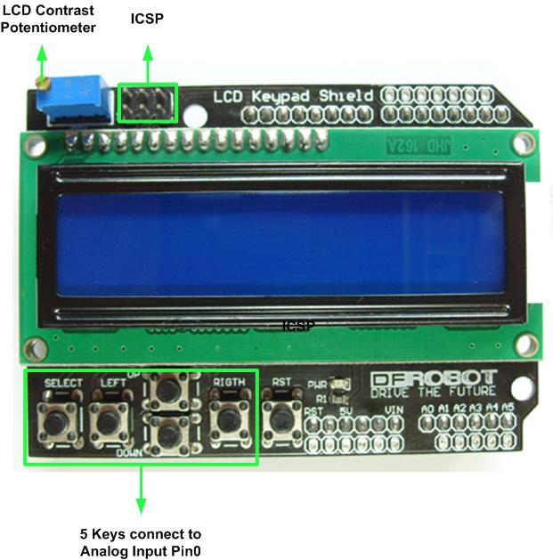 LCD&Keypad Shield Diagram