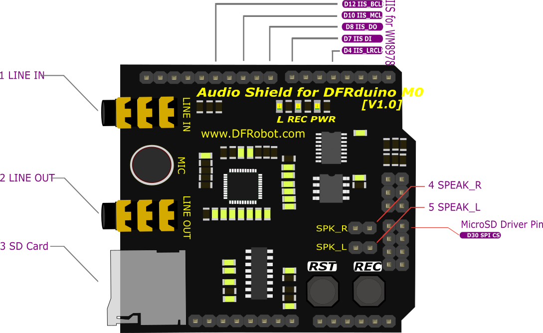 Audio Shield For DFRduino M0 Pin Out