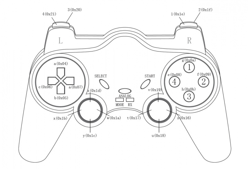 Figure 1 BLE Wireless Gamepad Key Out