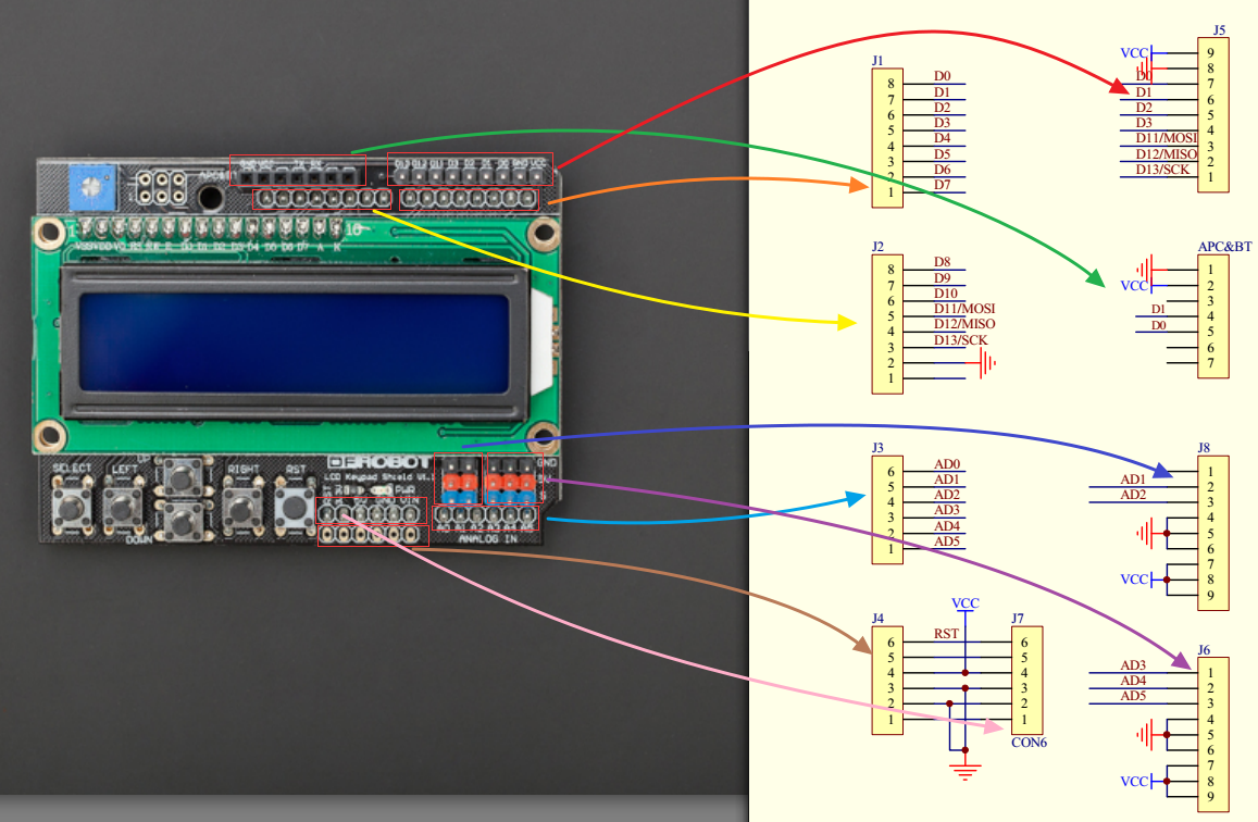 For A2. Pin mapping on schematic