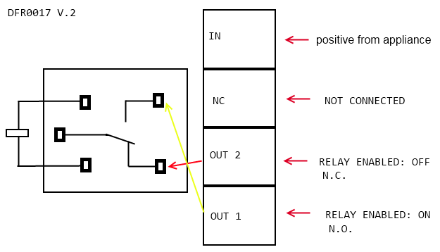 Figure 1: Relay diagram