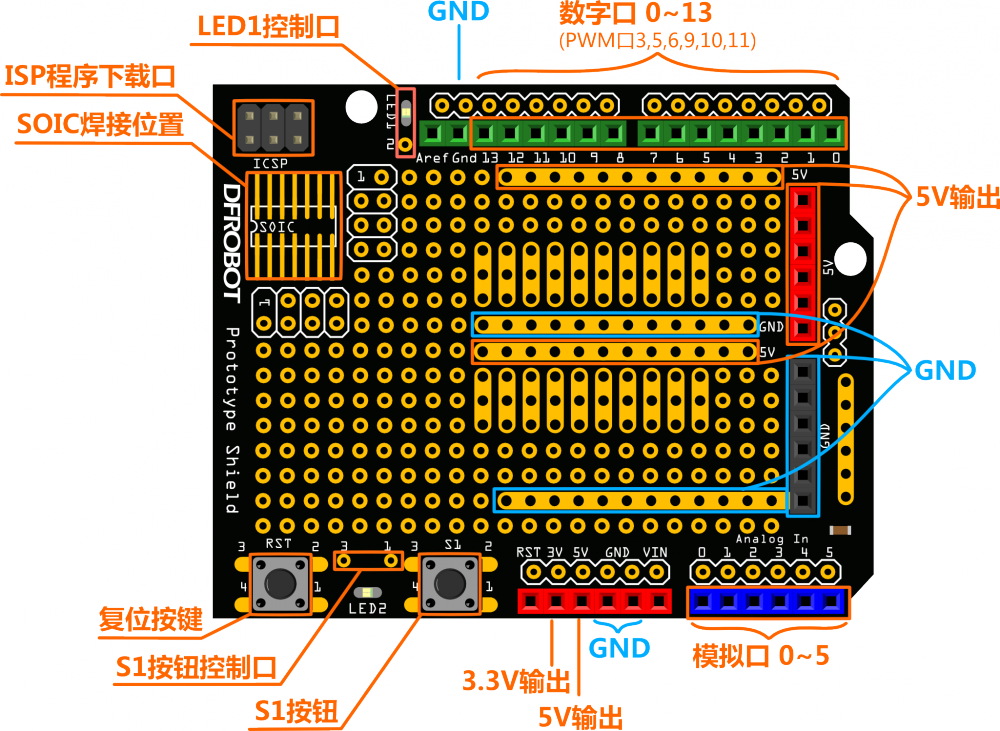 DFR0019_ProtoShield7.png