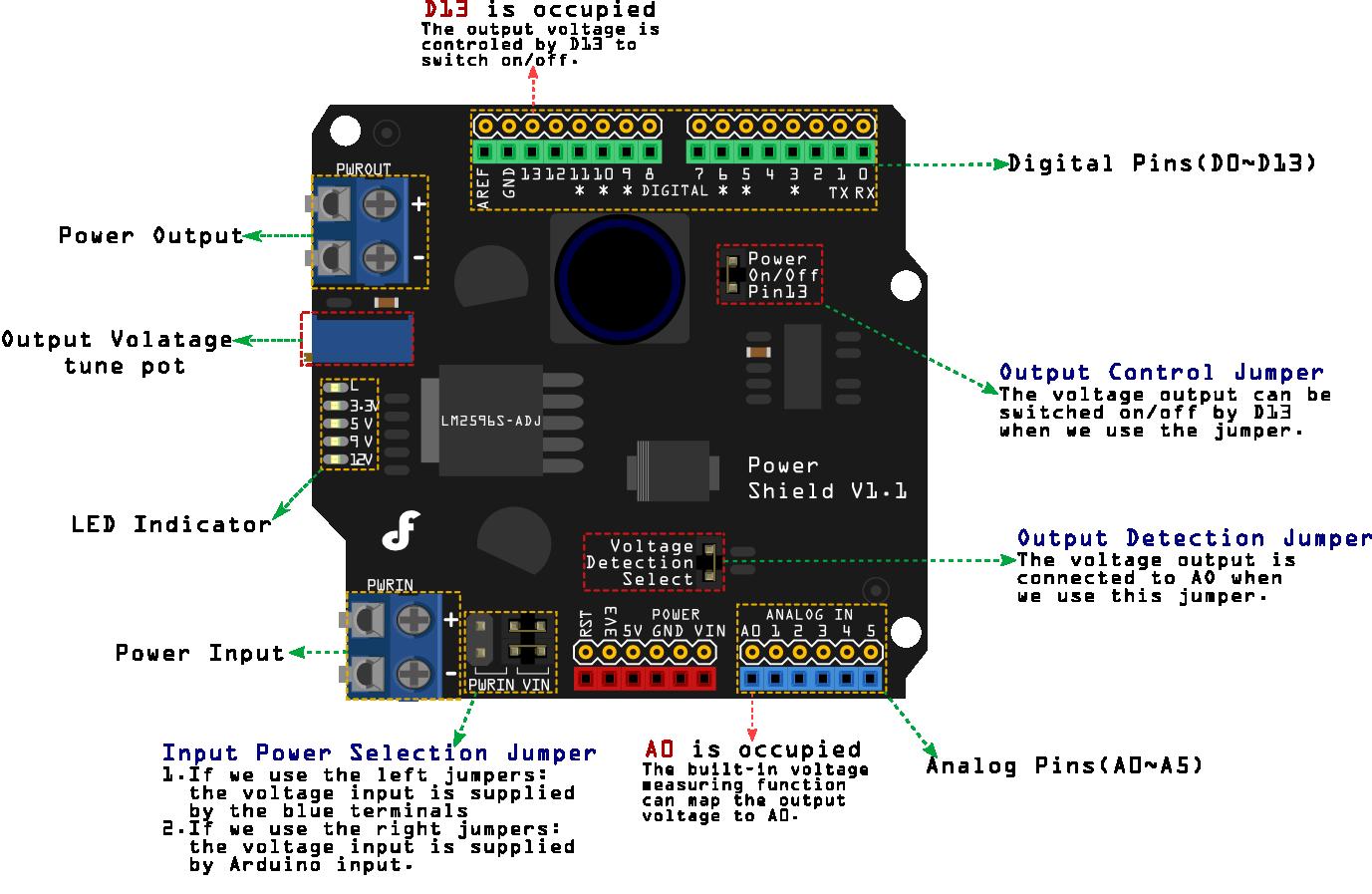 DFR0105_Pinout_diagram_NEW.png