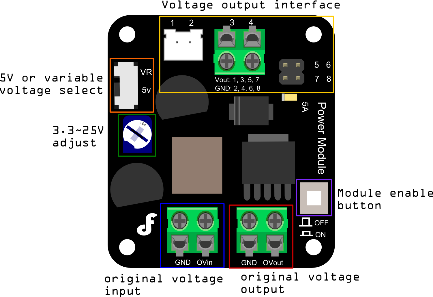 Power Module diagram