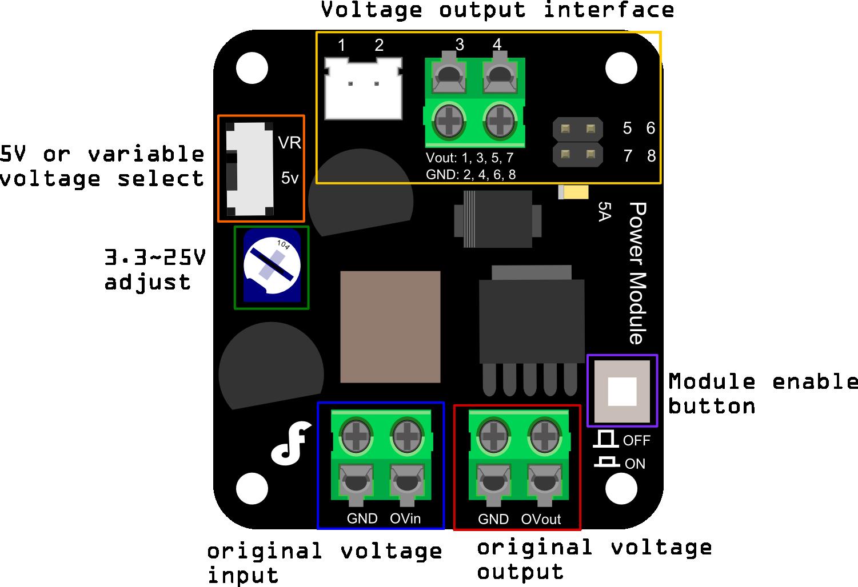 Power Module diagram