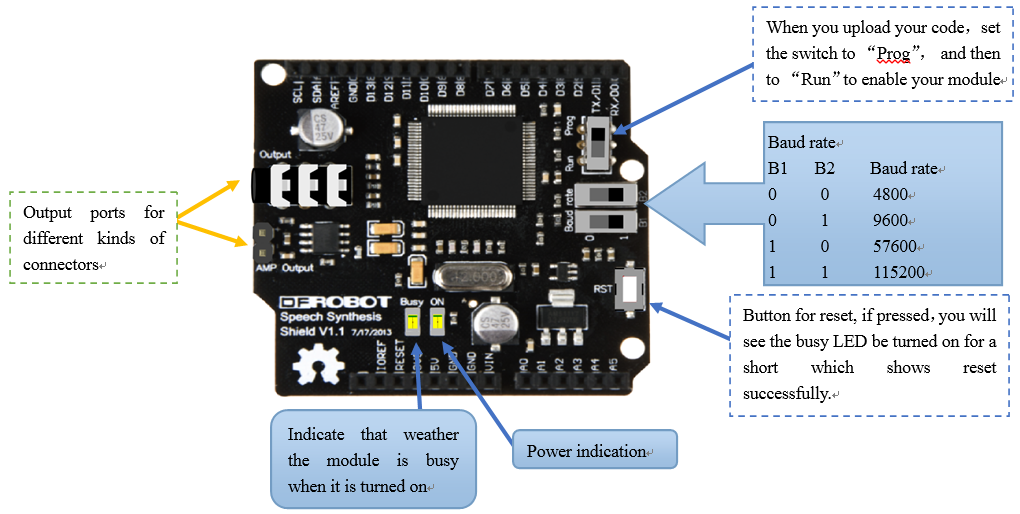 Speech Synthesis Shield