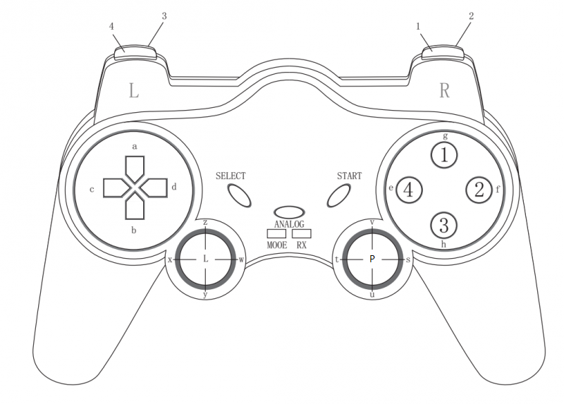 Gamepad Buttons