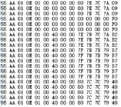 Data_Output